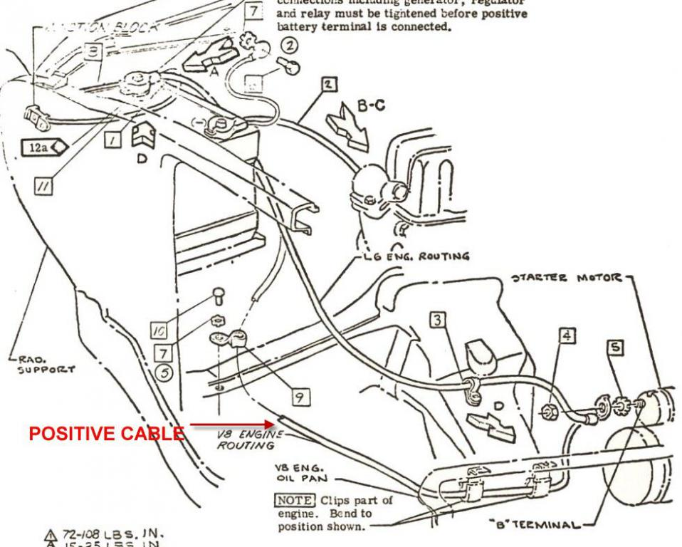 1968 Gmc Wiring Harness as well P 0900c1528008116b additionally Page2 together with ment Page 1 moreover Wiring Diagram Electric Pdf. on battery cable chevelle