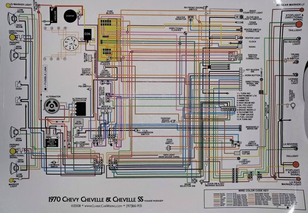 1970 Chevelle Engine Harness Diagram Wiring Diagram Report1 Report1 Maceratadoc It