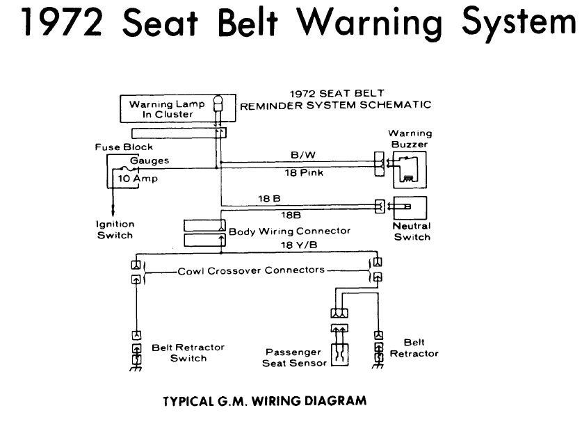 Seat belt warning light... not your usual question | Chevelles.comTeam Chevelle