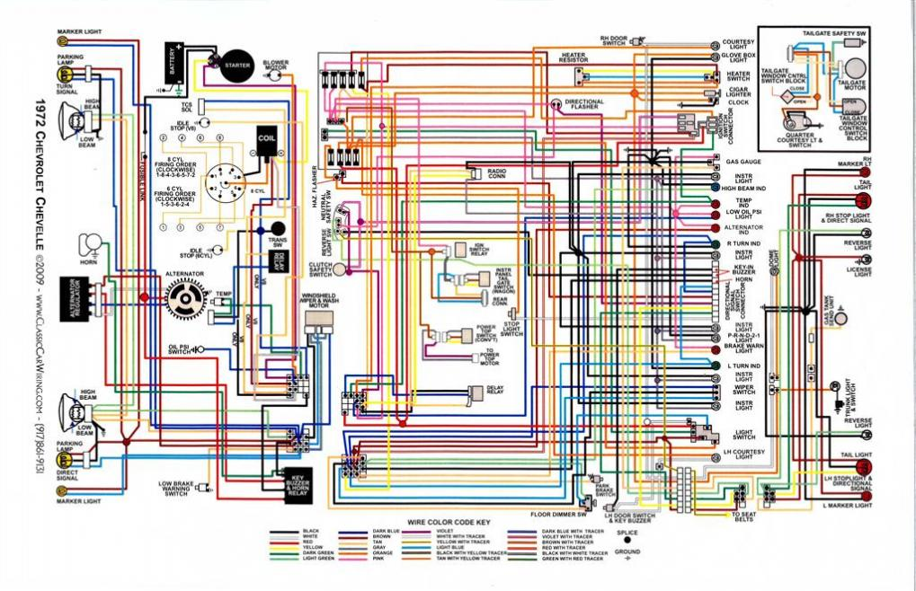 1969 chevelle color wiring diagram (free) - chevelle tech, Wiring diagram