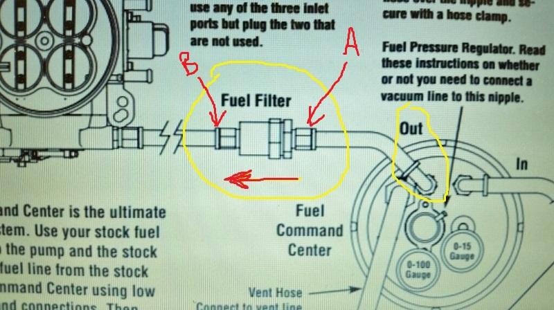 FITECH Fuel Filter installation diagram question - Chevelle Tech