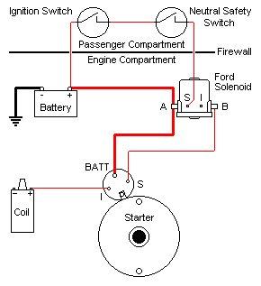 starter solenoid diagram meetcolab starter solenoid diagram diagram