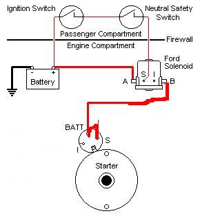 Click image for larger version  Name:FordSolenoid wiring.JPG Views:89 Size:15.1 KB ID:317801