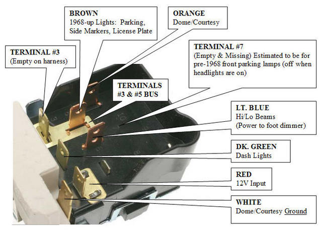 Details of a Headlamp Switch | Chevelles.comwww.chevelles.com