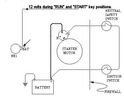 1972 camaro starter wiring diagram - 2015 kia sedona fog light wiring  harness kit - doorchime.bmw1992.warmi.fr  wiring diagram resource