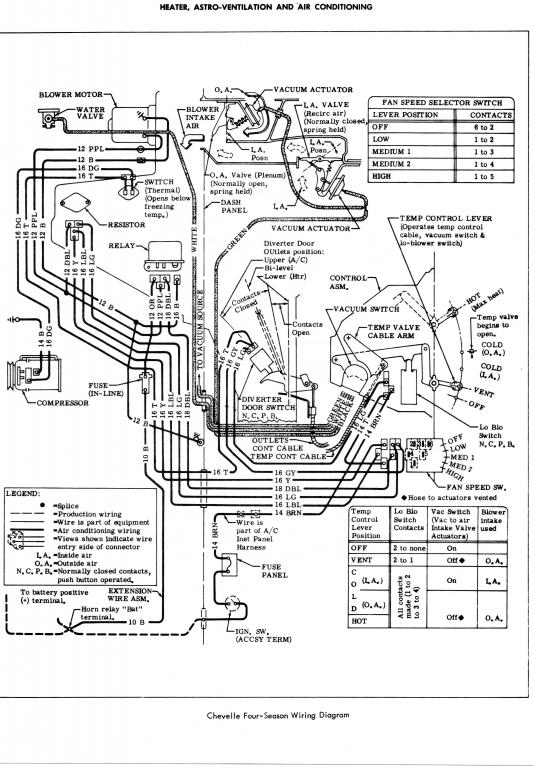 69 AC wiring Diagram Chevelle Tech – 1969 Chevelle Wiring Diagram