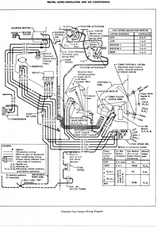 69 a/c wiring diagram - chevelle tech, Wiring diagram