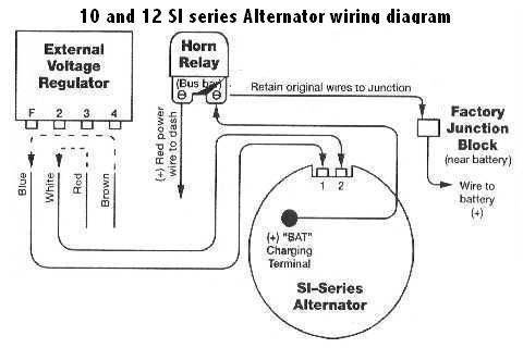 Alternator wiring | Chevelles.comTeam Chevelle