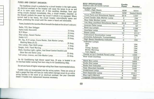 1971 fuse panel layout chevelle tech click image for larger version owners manual fuse block info jpg views