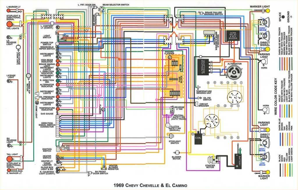 1968 Chevelle Wiring Nightmare Chevelles Com
