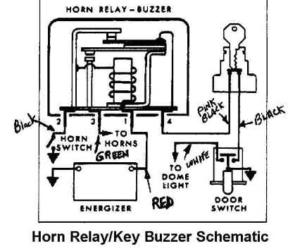 1971 Camaro Horn Relay Wiring Diagram - Wiring Diagram Recent  thanks-looting - thanks-looting.cosavedereanapoli.itthanks-looting.cosavedereanapoli.it