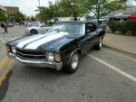 1971 Chevrolet Big Block  Convertible